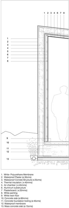 CUAC.arquitectura, José Luis Muñoz Muñoz — Biodiversity Centre — Details — Frames — Europaconcorsi