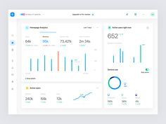 Analytics Tool - Dashboard designed by Maciej Karolczak. Connect with them on Dribbble; Dashboard Tools, Dashboard Interface, Web Dashboard, Dashboard Design, Web Design, App Ui Design, Interface Design, Page Design, Chrome Apps
