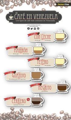 Estos son algunos de los tipos de café más comunes en Venezuela.