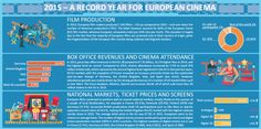 LUX Prize – Ten years of support for EU cinema Cinema Film, In 2015, 10 Years