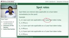 Learn the Concepts of Spot Rate with an Example  Learn more concepts related to CFA here.  https://www.apnacourse.com/course/cfa-1