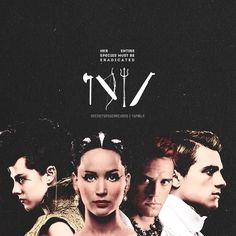 Hunger Games / Catching Fire / Katniss / Peeta / Johanna / Finnick
