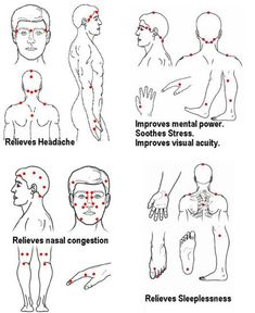 Acupressure Points could be useful for CP                                                                                                                                                                                 More