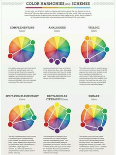 There are three basic ways to pair colors that any beginner can master: Black and white plus any color; three neighboring colors on the color wheel, also known as harmonious colors; and two opposing colors on the color wheel, or complementary colors. Colour Pallete, Colour Schemes, Colour Combinations, Coordination Des Couleurs, Color Coordination, Painting & Drawing, Color Psychology, Psychology Facts, Psychology Experiments