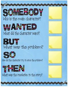 Summarizing. Love the idea of gluing sticky notes and then just remove for each story.I used this one during summer school--cool!