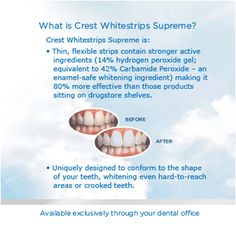 How long do I wear Crest Whitestrips Vivid?      Crest Whitestrips Vivid is worn for 30 minutes once a day for 10 days. After 10 days, you'll have a whiter, brighter smile.