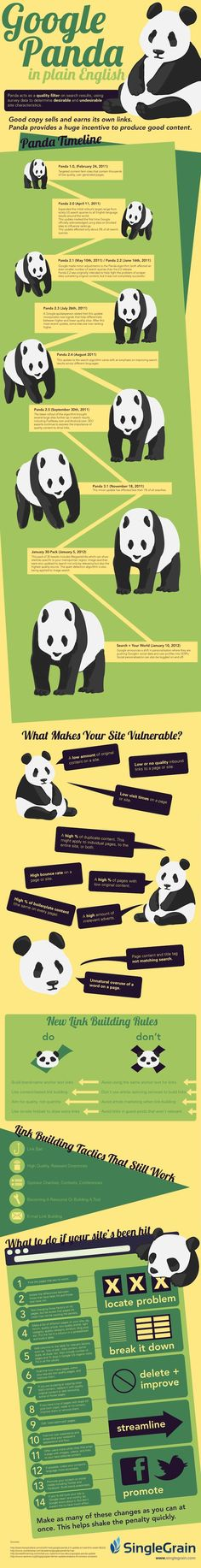 There are so many myths out there about Panda and what it means. This infographic from Single Grain makes it very easy for you to understand what Panda Marketing Digital, Seo Marketing, Content Marketing, Internet Marketing, Online Marketing, Social Media Marketing, Mobile Marketing, Social Networks, Affiliate Marketing