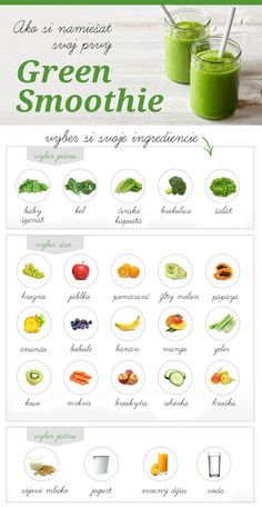 ... Smoothies on Pinterest | Kitchenettes, Smoothie and Smoothie Recipes