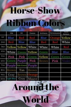What Place Is a Yellow Ribbon? Horse show ribbons come in several colors, but the placing and meaning associated with each color can get confusing.