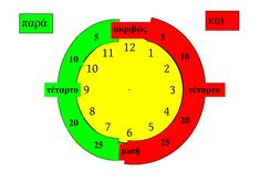 Chart, Math, Math Resources, Mathematics