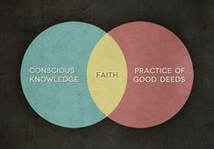 """""""By faith is meant, first, conscious knowledge, and second, the practice of good deeds."""" -'Abdu'l-Bahá"""