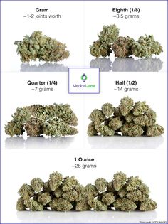 how much is an eighth of weed