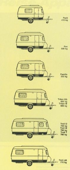 Tourer Caravan Interiors Airstream - Everything About Caravan Retro Caravan, Camper Caravan, Small Caravans, Vintage Caravans, Vintage Travel Trailers, Airstream, Camper Trailers, Motorhome, Cars