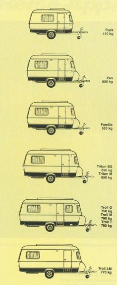 HYMER Eriba Touring Modelle 1987 / Puck / Pan / Familia Our little van is a Famila