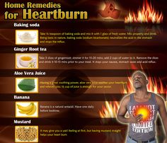 Treat Heartburn The Natural Way: Home Remedies & Prevention