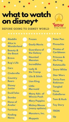 It's the ultimate list of must watch titles that are available NOW on Disney+. Watch these epic Disney classic make […] Must Watch Netflix Movies, Movie To Watch List, Disney Movies To Watch, Movie List, Disney World Planning, Disney World Vacation, Disney Vacations, Disney Trips, Walt Disney World