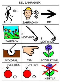 Pro Šíšu: Sel zahradnik do zahrady Baby Time, Montessori, Preschool, Playing Cards, Language, Education, Learning, Games, Logos