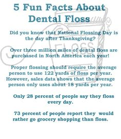 fun dental facts - Google Search