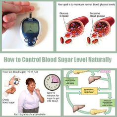 Control of blood sugar example of