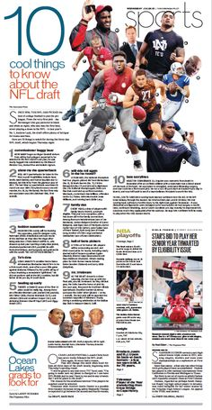 Virginian-Pilot, NFL Draft, April 24, 2013 -- well-done collage, typography.