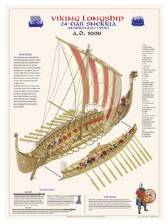 ► Longships were naval vessels made and used by the Vikings from Scandinavia and Iceland for trade, commerce, explor. Norse Pagan, Old Norse, Norse Mythology, Viking Ship, Viking Age, Viking Helmet, Viking Longship, Norwegian Vikings, Old Sailing Ships