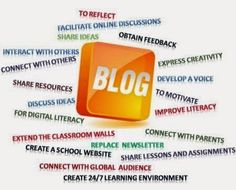 What is blog? and Different use of blogging