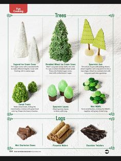 Greenery for Gingerbread houses