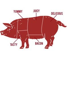 Funny #Pig #Butcher Chart Diagram. #Bacon Tshirt