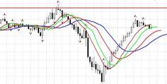 #tradingfx#currencytrading#euro#pound#profits#takeprofit 2 причины воспользоваться моими рекомендациями.