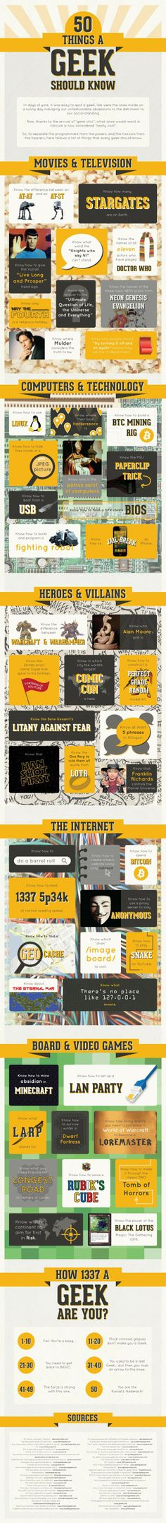 50 Things Every Geek Should Know