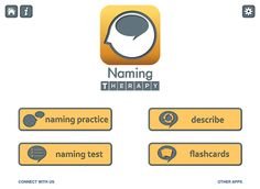 10 Aphasia Activities Using Naming Therapy