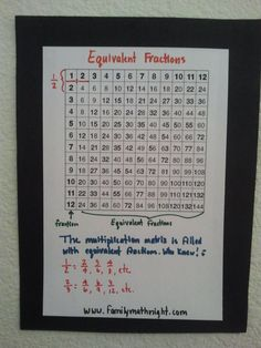 Equivalent fractions using a multiplication chart. BRILLIANT!! No one ever showed me this in school!