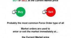 Iron Condor Option Trading Strategies Trading Strategies