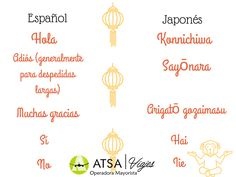 Frases para comunicarte en #Japones  #AtsaViajes #TravelAddict #TipDeViajes