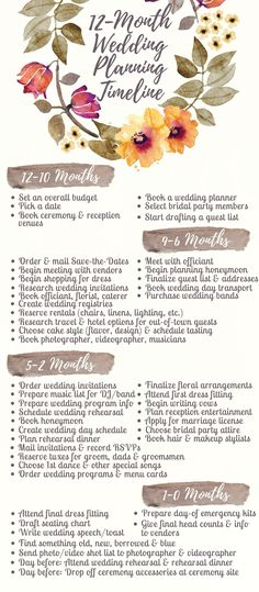 Wedding planning timeline from HGTV.com. #weddingplanningtimeline