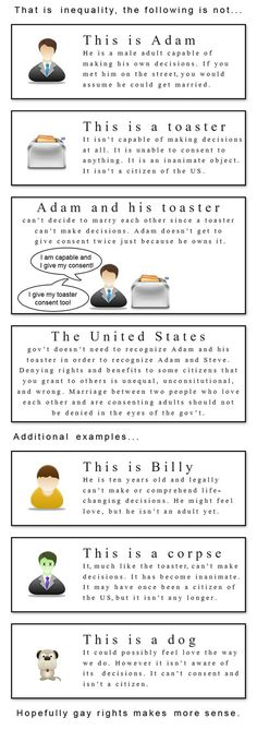How to Explain Gay Rights, part II