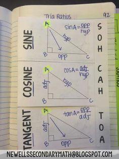 FREE Trigonometric (Trig) Foldable with Table