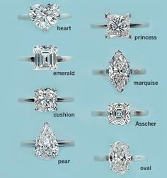 Are you confused on which stone is which? Here is our handy guide to what each stone is called! #plantcityjewelers #brownsjewelers #ringsonringsonrings