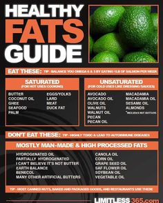 Some good information! #healthyeating #healthy #gettinghealthy #weightlossjourney #weightloss #losingweight #fattofit #flabtofab #feelinggood #eatclean #paleo #primal #newlife #goodfats #information