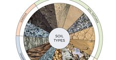 An Illustrated Guide to the Most Important Wine Soils You Should Know (Infographic)
