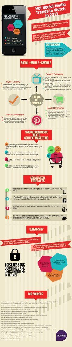Hot Social Media Trends to Watch in 2013 [infographic] Social Media Trends, Social Media Marketing, Digital Marketing, Mobile Marketing, Google Plus, Social Web, Digital Strategy, Social Media Graphics, Free Website