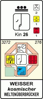 KIN 26 - Weißer Kosmischer Weltenüberbrücker- Energiekalender n. Kössner - Herzensleben