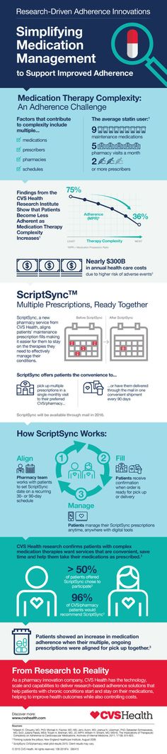 CVS Health rolls out ScriptSync program - Drug Store News