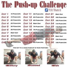 """Neoshi's 30 Day """"Get It Tight"""" 30 day push up Challenge"""