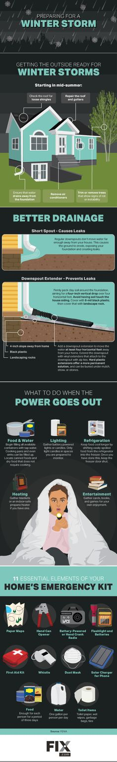 Guide to Preparing for a Winter Storm #Infographics