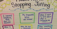 """We want readers to constantly be thinking and developing ideas and theories  while they read, so using """"stop and jots"""" (post it notes) help ..."""