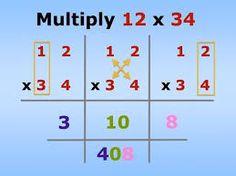 """Résultat de recherche d'images pour """"multiplication technique grade6"""""""