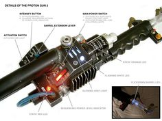 proton pack wand - Google Search