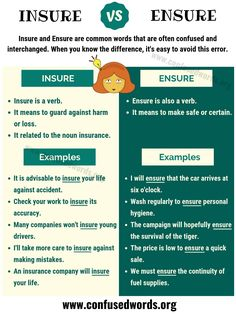 Teaching English Grammar, English Writing Skills, English Vocabulary Words, Learn English Words, English Phrases, Grammar And Vocabulary, English Idioms, English Language Learning, English Study