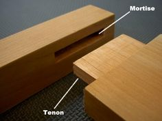How To Make A Mortise-and-tenon Joint